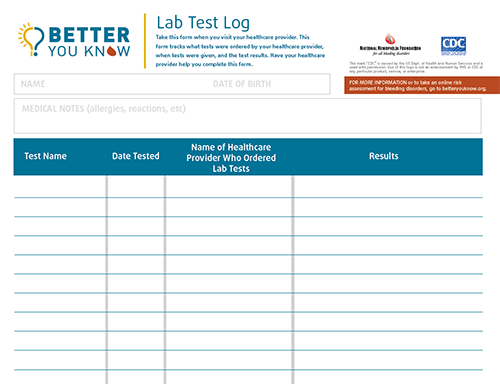 BYK Lab Test Log